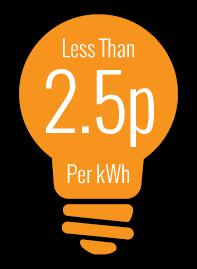 Less Than 2.5p Per kWh
