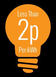 Less Than 2p Per kWh